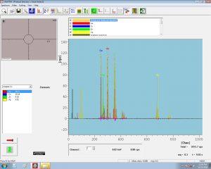 Spectrometer analysis of a 14k yellow gold ring
